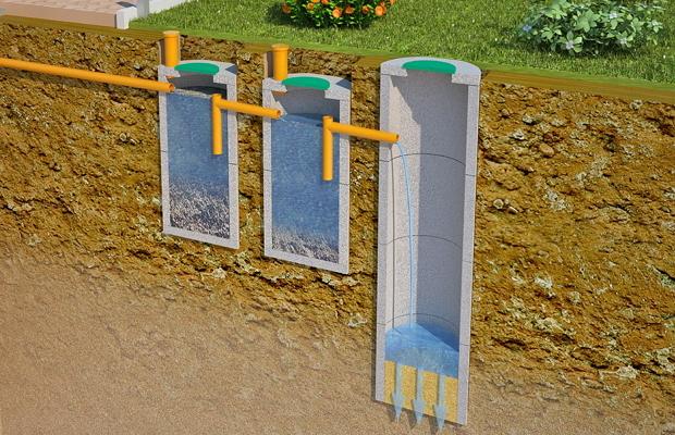 Автономную канализацию своими руками