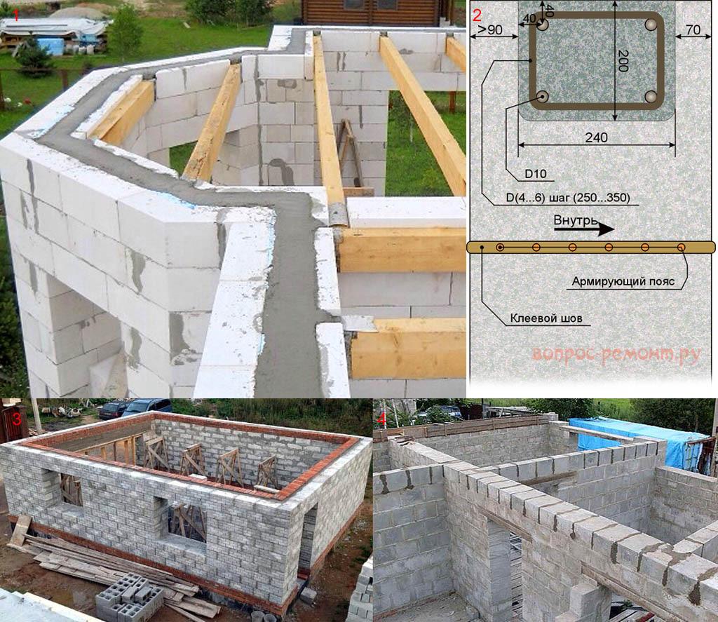 Строительство домов своими руками из газоблоков