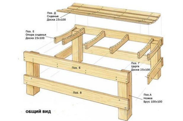Простая скамейка из дерева  чертежи 82