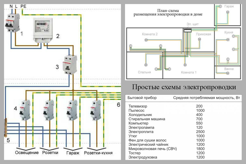 план схема электричества дома